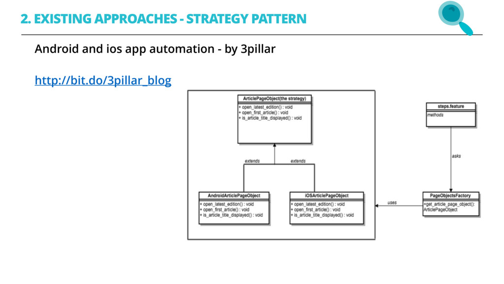2. EXISTING APPROACHES - STRATEGY PATTERN Andro...