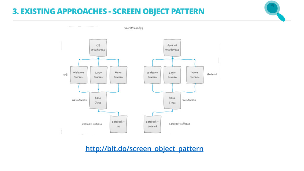 3. EXISTING APPROACHES - SCREEN OBJECT PATTERN ...