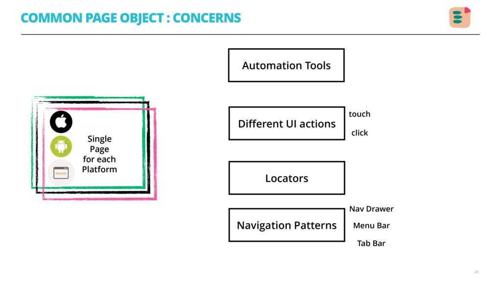 24 COMMON PAGE OBJECT : CONCERNS Single  Page...