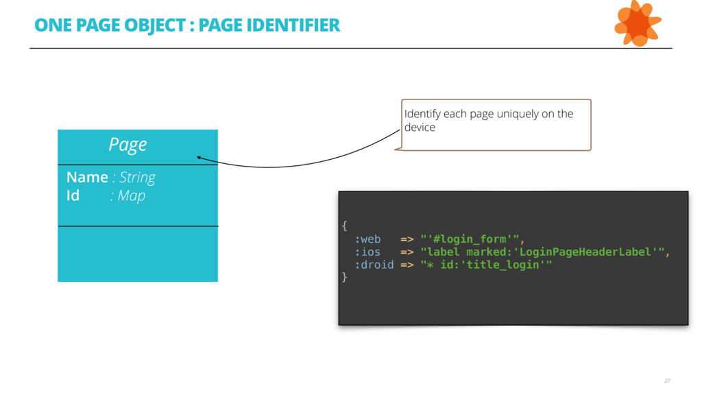 27 ONE PAGE OBJECT : PAGE IDENTIFIER Page Name ...