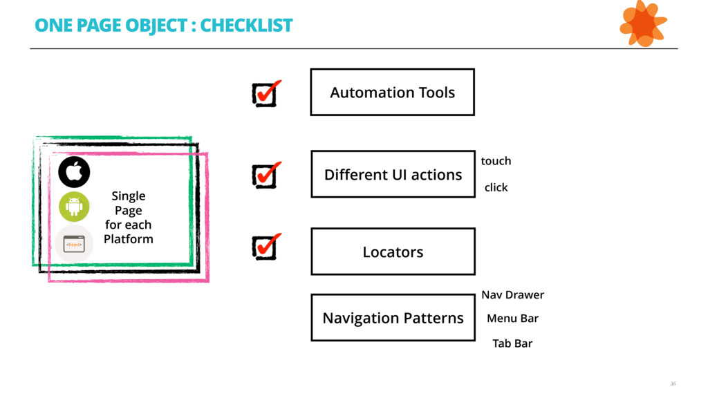 36 ONE PAGE OBJECT : CHECKLIST Single  Page f...