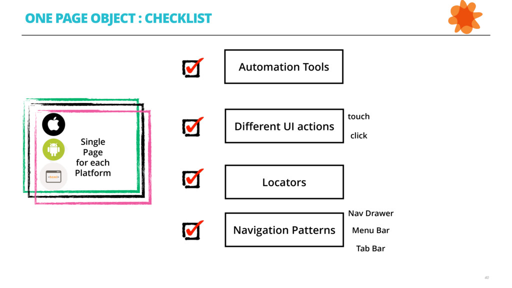 40 ONE PAGE OBJECT : CHECKLIST Single  Page f...