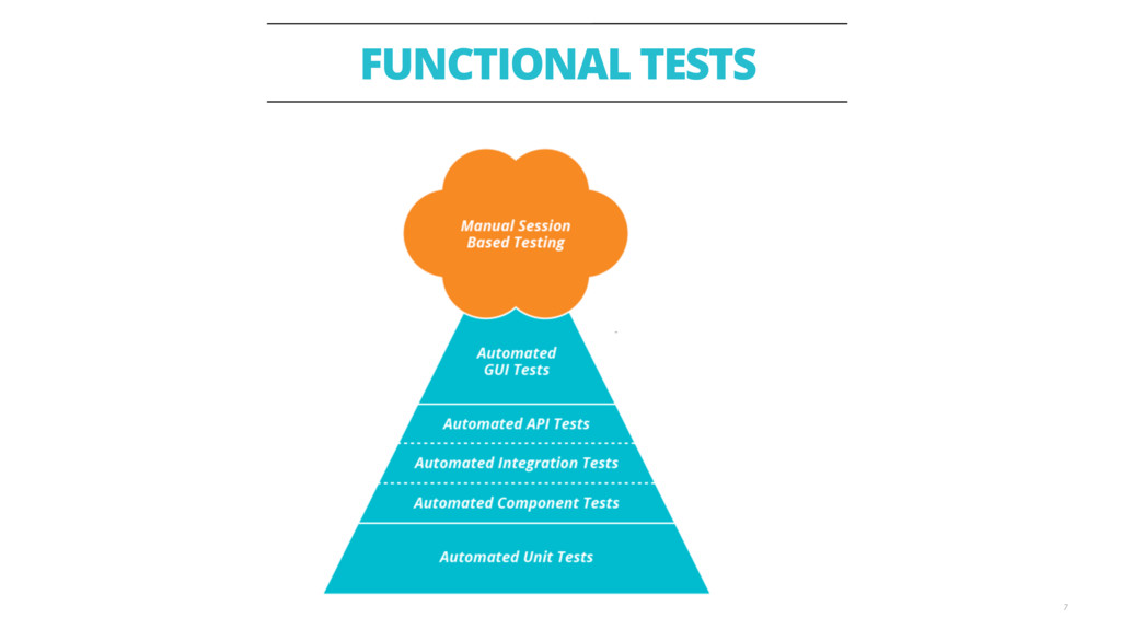 FUNCTIONAL TESTS 7