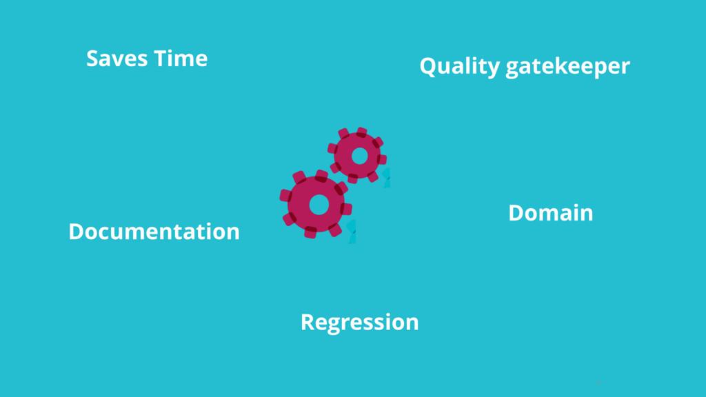 8 Saves Time Quality gatekeeper Documentation R...