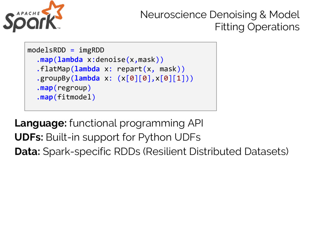 modelsRDD = imgRDD .map(lambda x:denoise(x,mask...