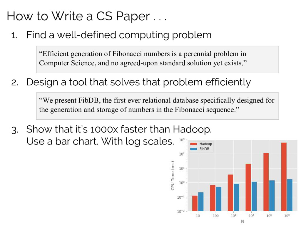 How to Write a CS Paper . . . 1. Find a well-de...