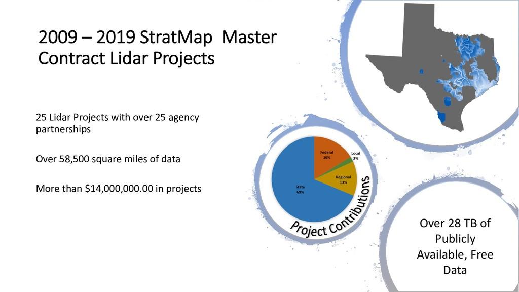 2009 – 2019 StratMap Master Contract Lidar Proj...