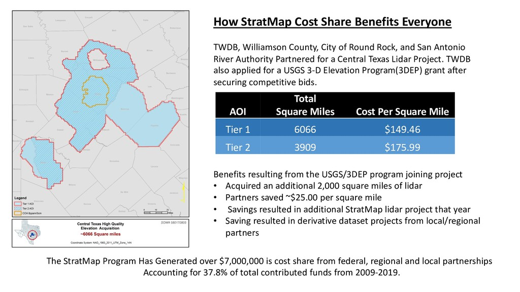 The StratMap Program Has Generated over $7,000,...