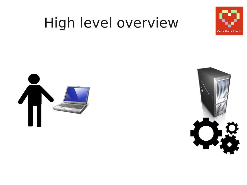 High level overview