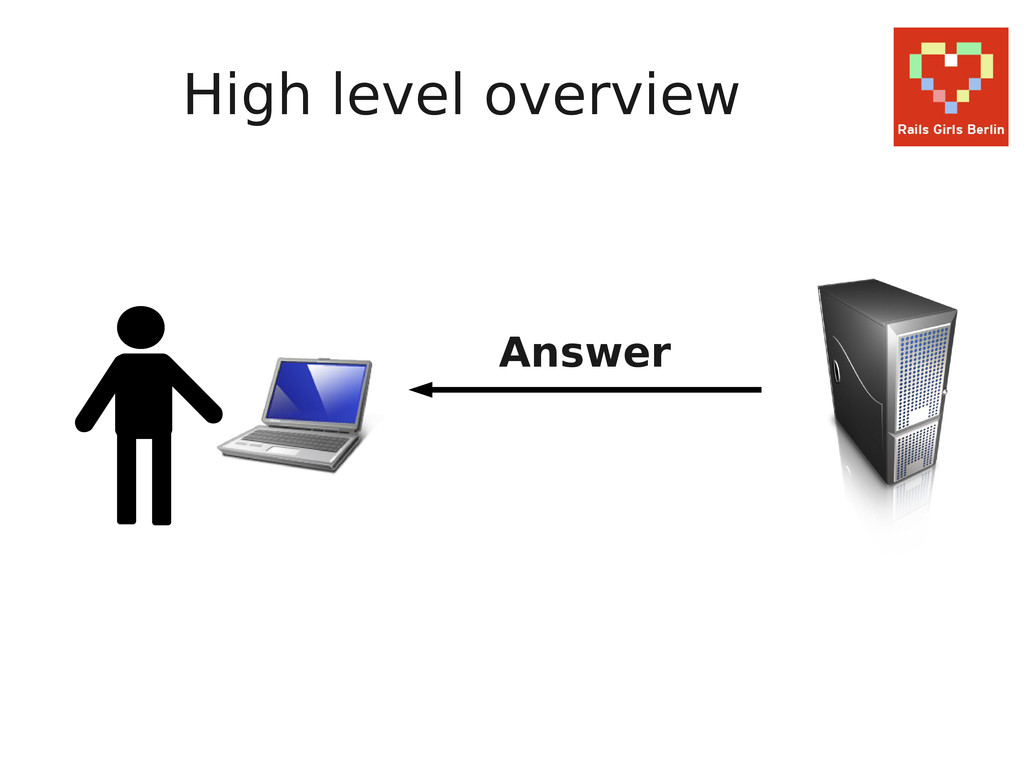 High level overview Answer