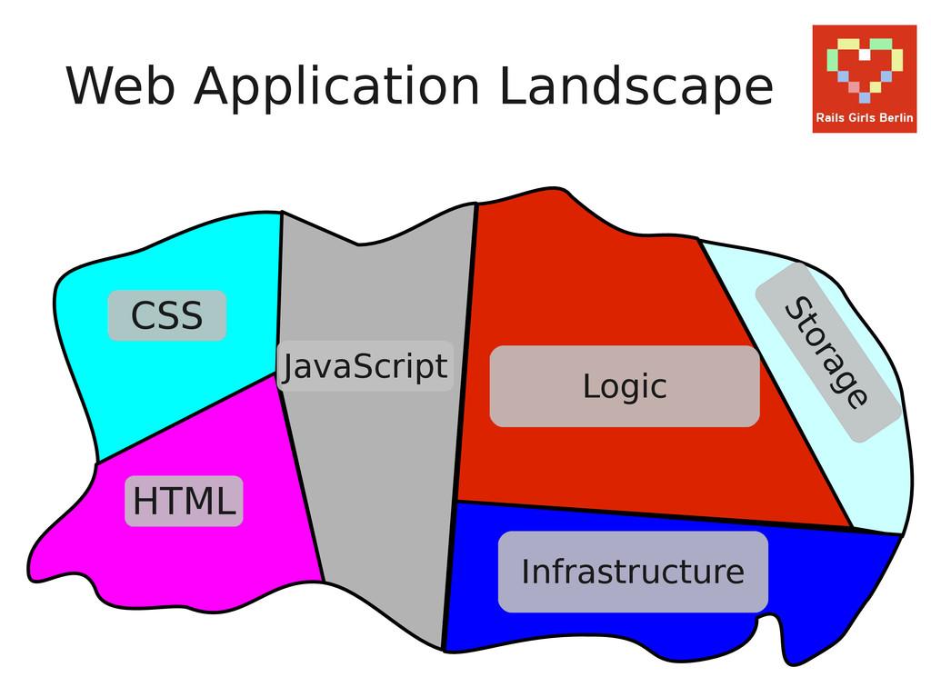 Logic Storage Infrastructure CSS HTML JavaScrip...