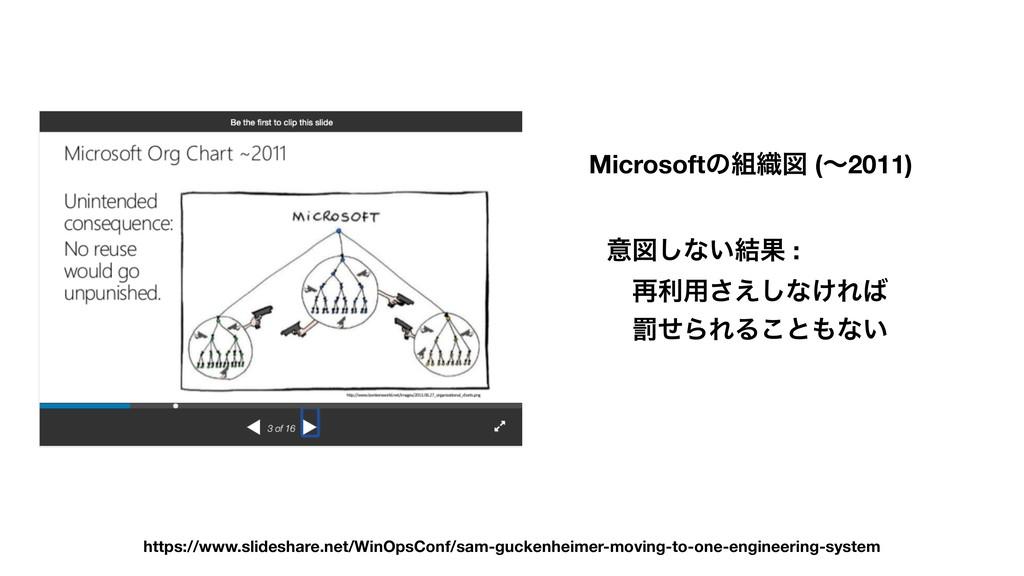 https://www.slideshare.net/WinOpsConf/sam-gucke...