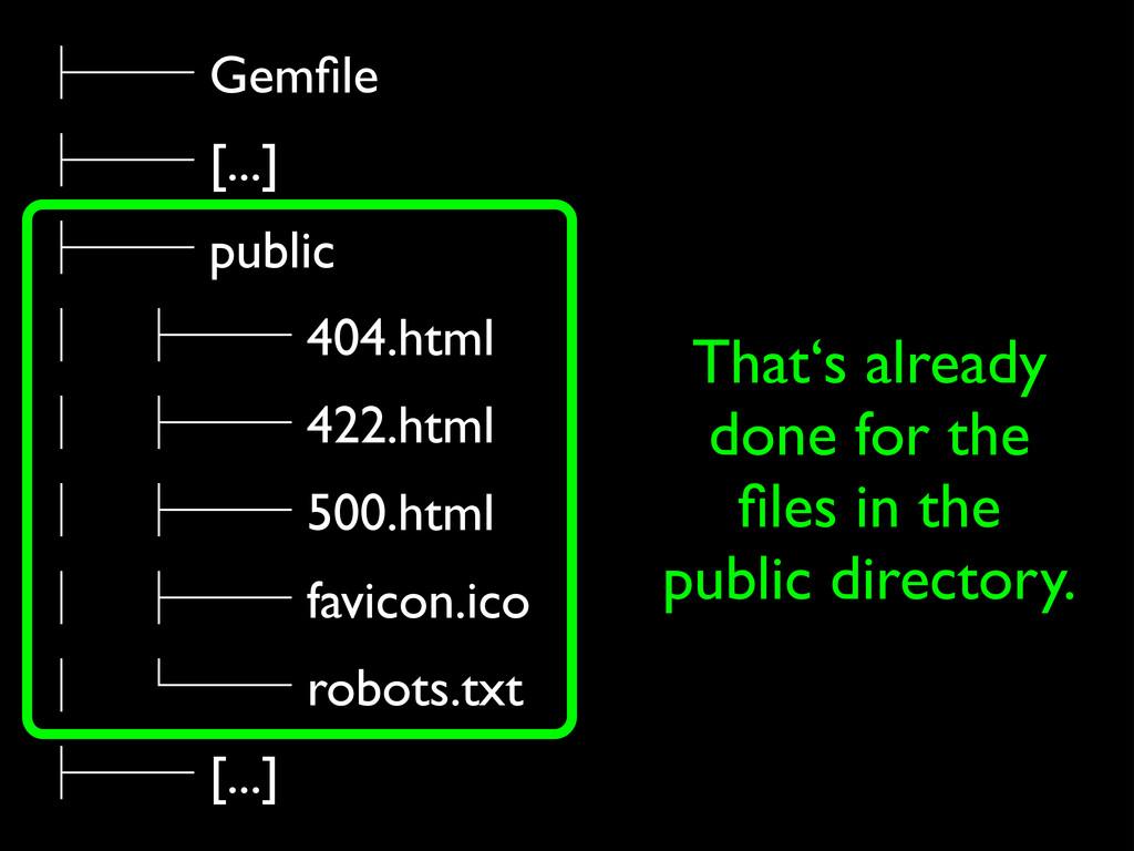 ᵓᴷᴷ Gemfile  ᵓᴷᴷ [...]  ᵓᴷᴷ public  ᴹ ᵓᴷᴷ ...