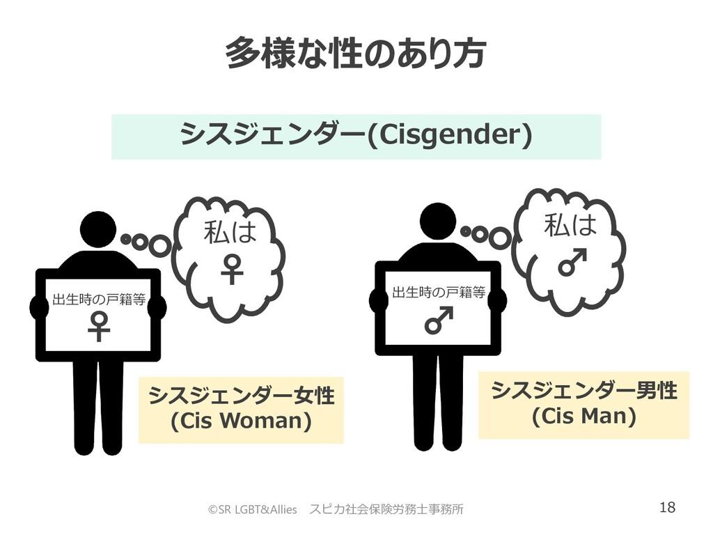 18 シスジェンダー(Cisgender) 多様な性のあり方 シスジェンダー女性 (Cis W...