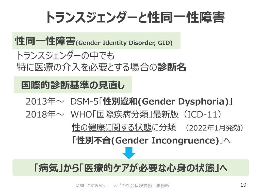 19 トランスジェンダーと性同一性障害 ©SR LGBT&Allies スピカ社会保険労務士事...