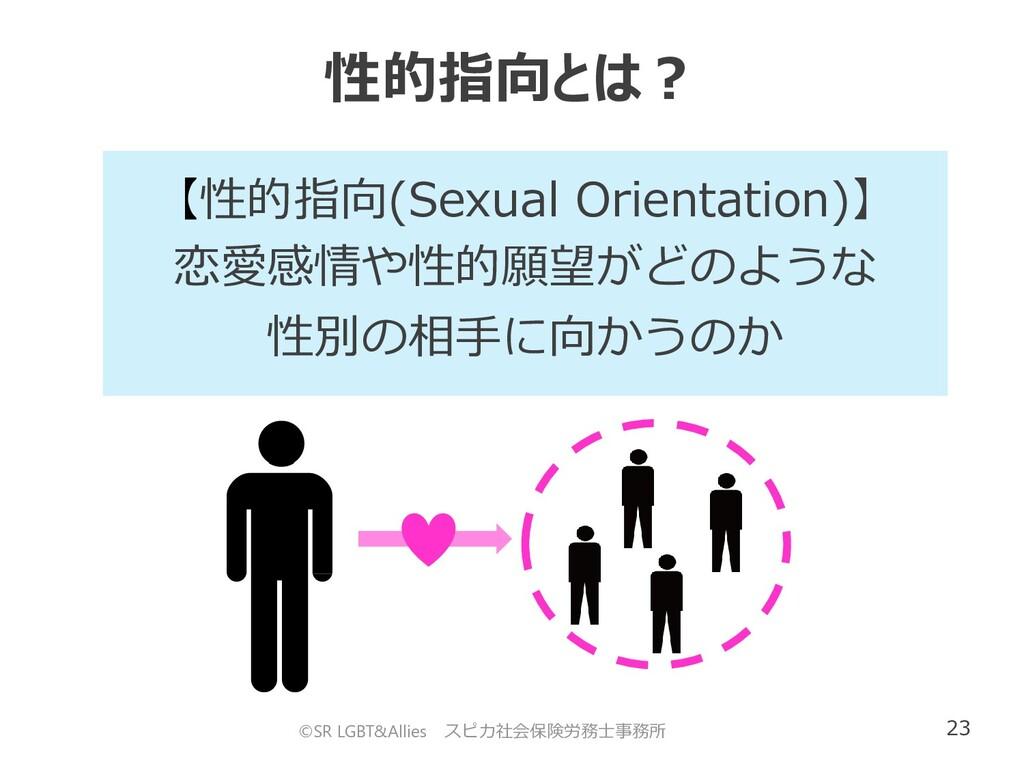23 性的指向とは? 【性的指向(Sexual Orientation)】 恋愛感情や性的願望...