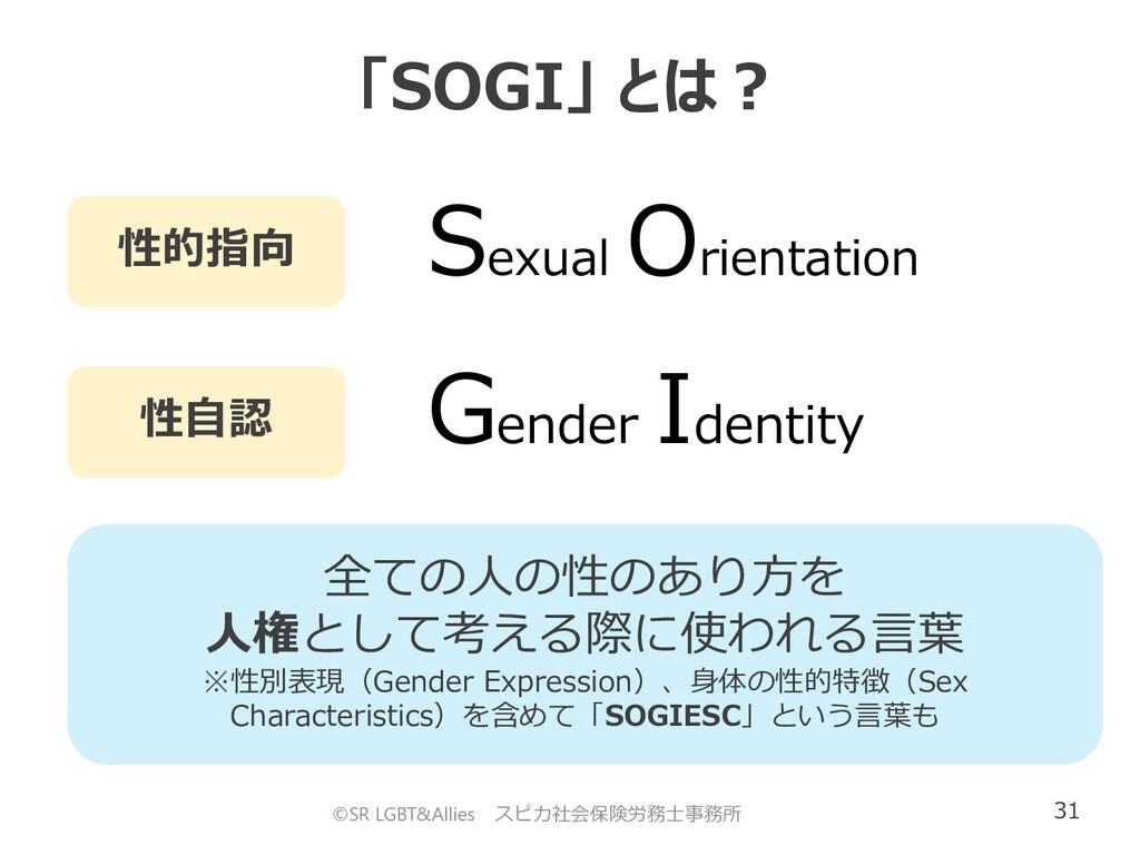 31 Sexual Orientation 全ての人の性のあり方を 人権として考える際に使われ...