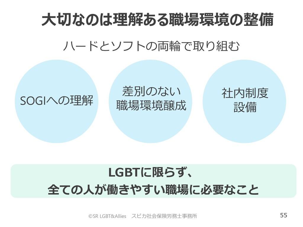 55 大切なのは理解ある職場環境の整備 ©SR LGBT&Allies スピカ社会保険労務士事...