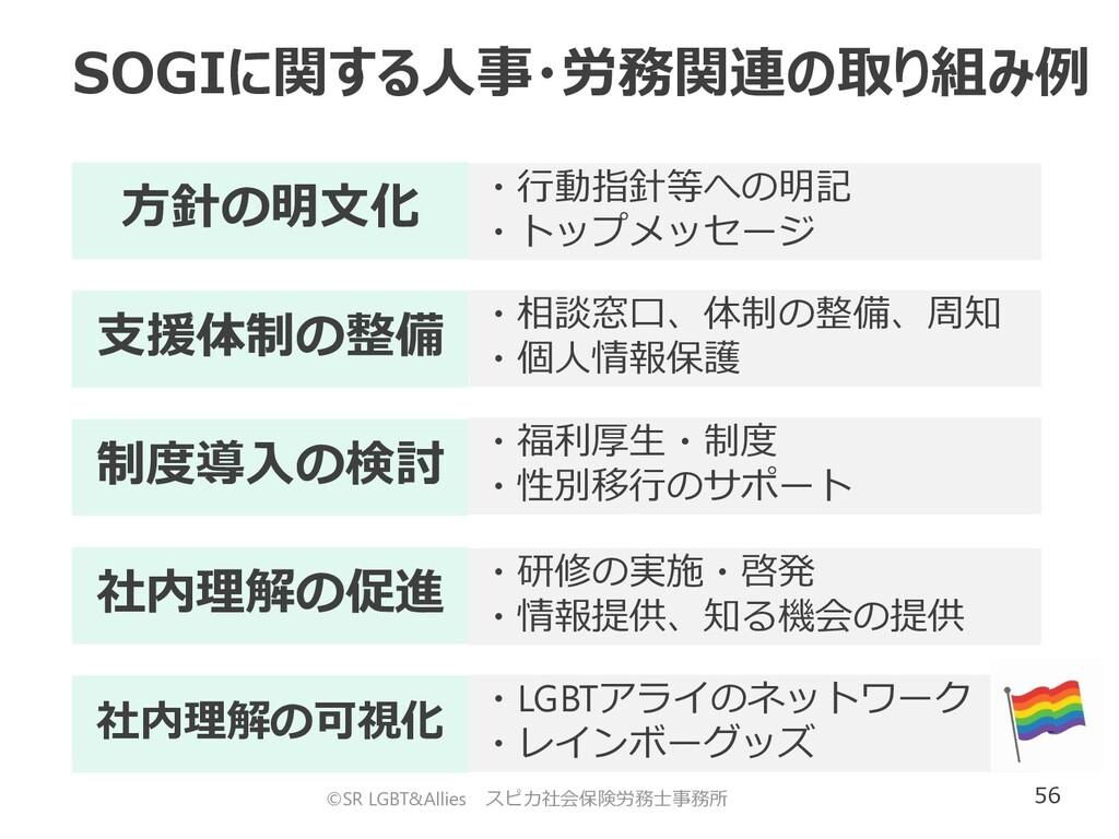 56 SOGIに関する人事・労務関連の取り組み例 ©SR LGBT&Allies スピカ社会保...
