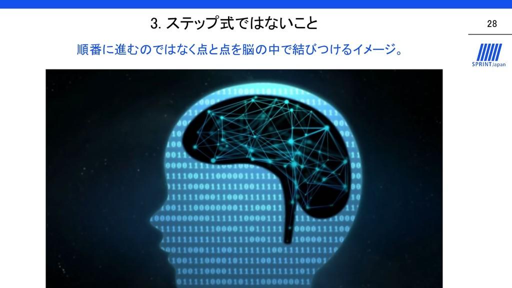 3. ステップ式ではないこと 28 順番に進むのではなく点と点を脳の中で結びつけるイメージ...