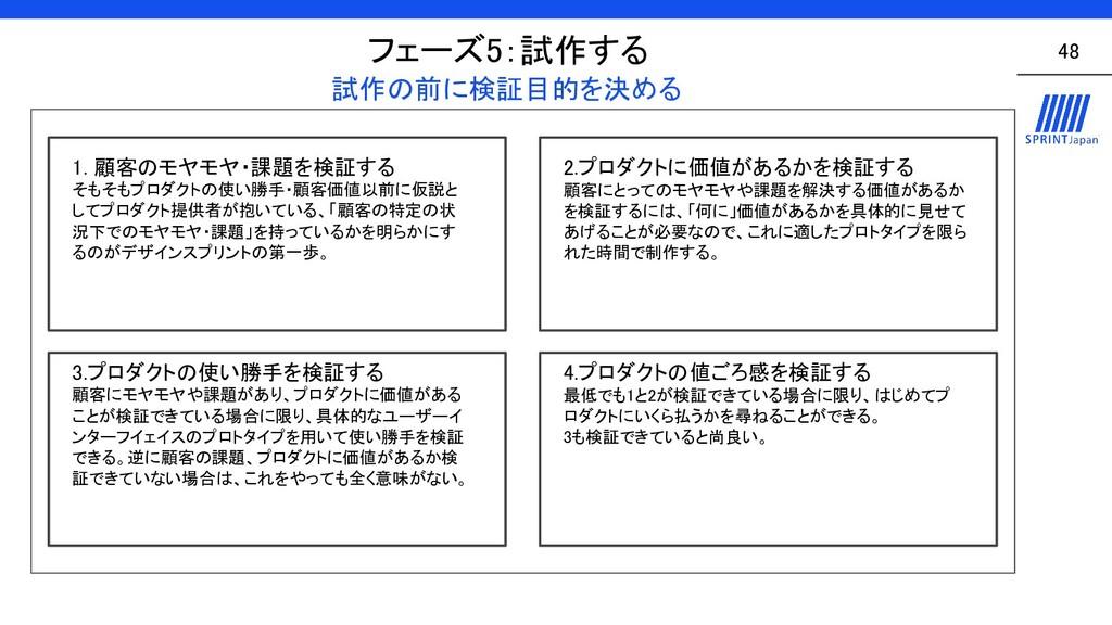 フェーズ5:試作する 48 試作の前に検証目的を決める 1. 顧客のモヤモヤ・課題を検証...
