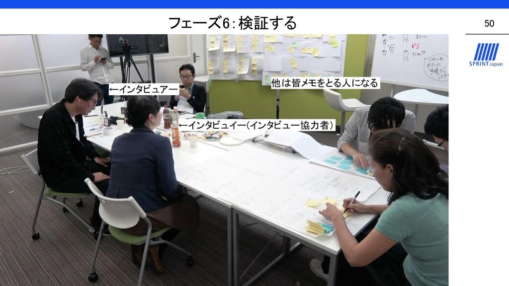 フェーズ6:検証する 50 本文 ←インタビュアー ←インタビュイー(インタビュー協力...