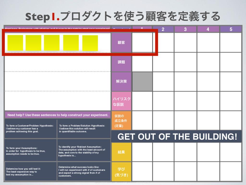 Step1.ϓϩμΫτΛ͏ސ٬Λఆٛ͢Δ Experiment ސ٬ ՝ ղܾࡦ ݁Ռ ֶ...