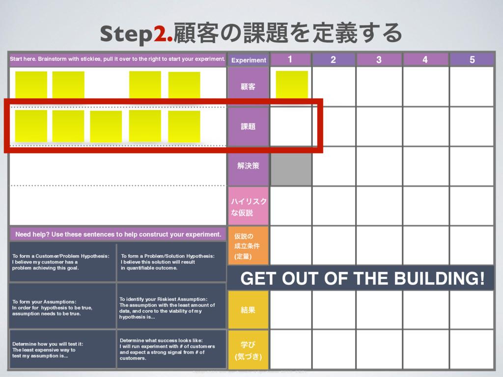 Step2.ސ٬ͷ՝Λఆٛ͢Δ Experiment ސ٬ ՝ ղܾࡦ ݁Ռ ֶͼ (ؾͮ...