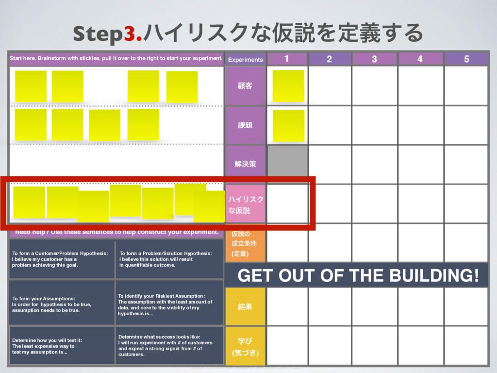 Step3.ϋΠϦεΫͳԾઆΛఆٛ͢Δ Experiments ސ٬ ՝ ղܾࡦ ݁Ռ ֶͼ...