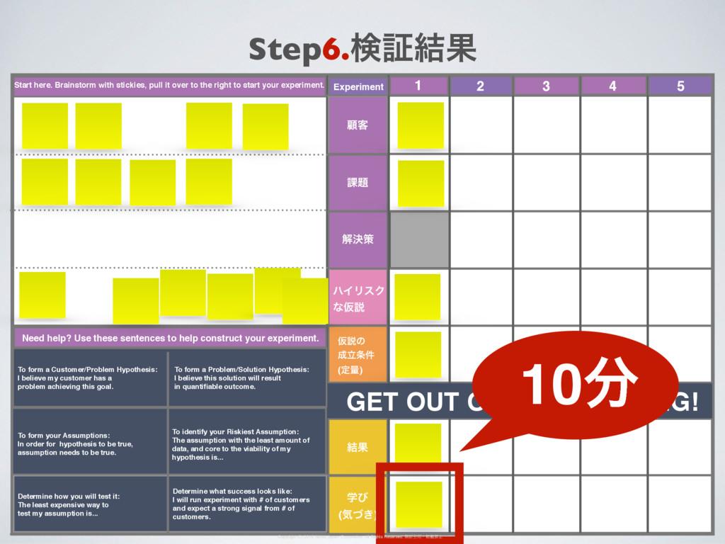 Step6.ݕূ݁Ռ Experiment ސ٬ ՝ ղܾࡦ ݁Ռ ֶͼ (ؾ͖ͮ) 1 2...