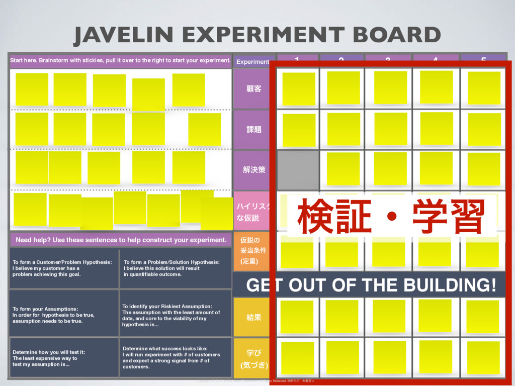 JAVELIN EXPERIMENT BOARD Experiments ސ٬ ՝୊ ղܾࡦ ...