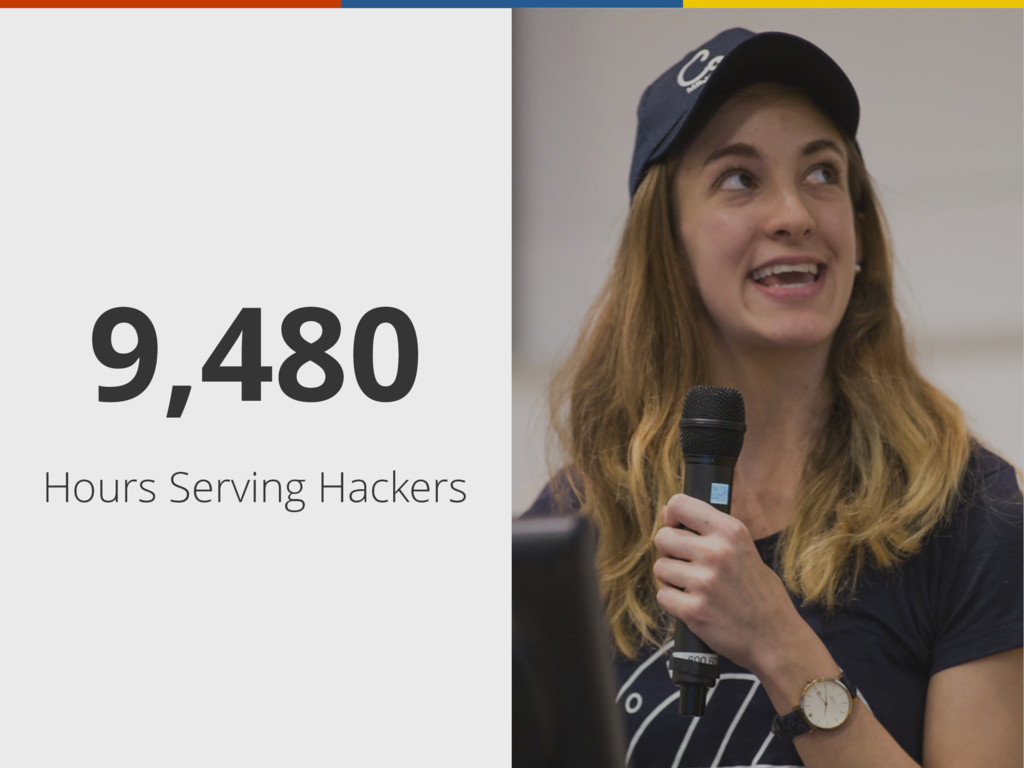 9,480 Hours Serving Hackers