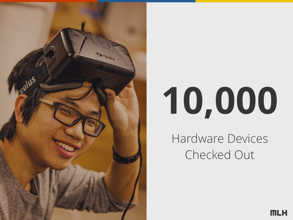 10,000 Hardware Devices Checked Out