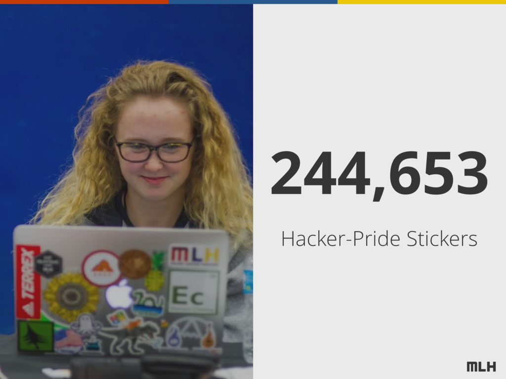 244,653 Hacker-Pride Stickers