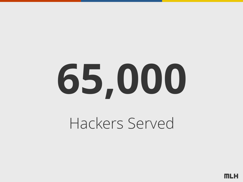 Hackers Served 65,000