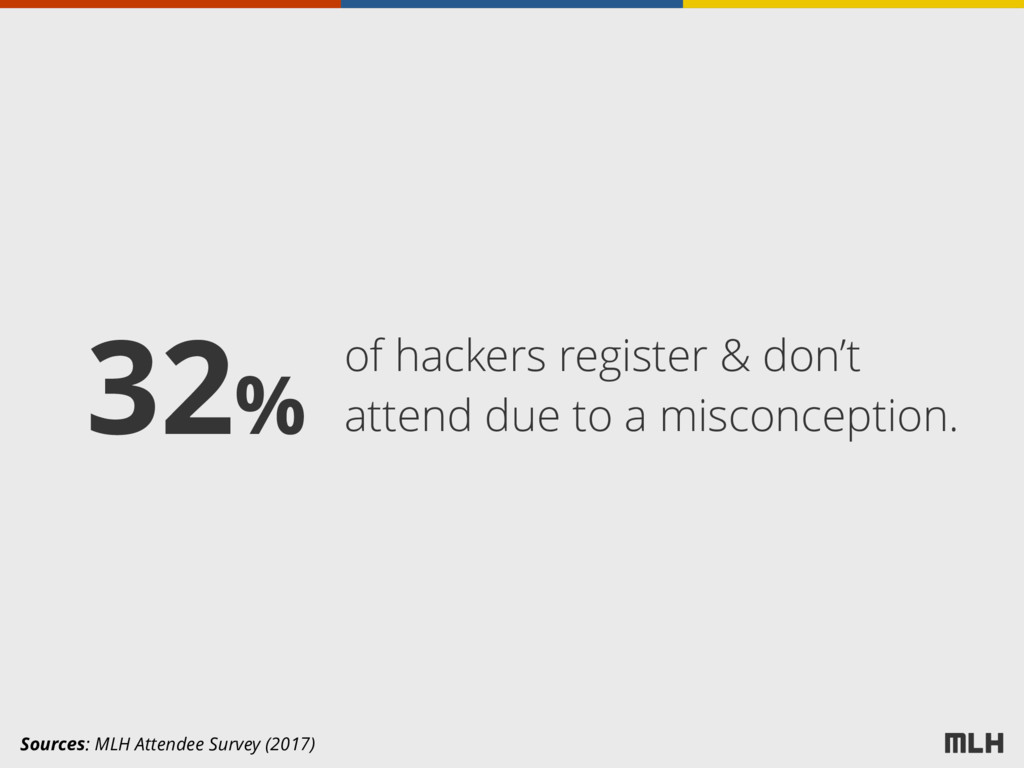 of hackers register & don't attend due to a mis...