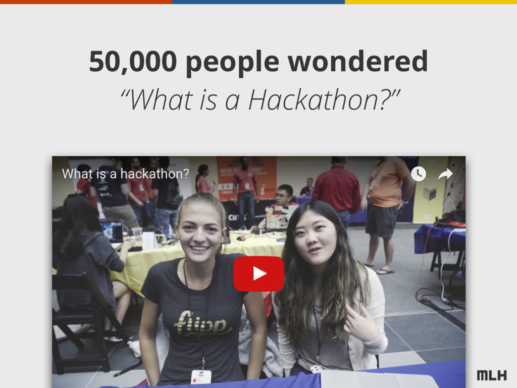 "50,000 people wondered ""What is a Hackathon?"""