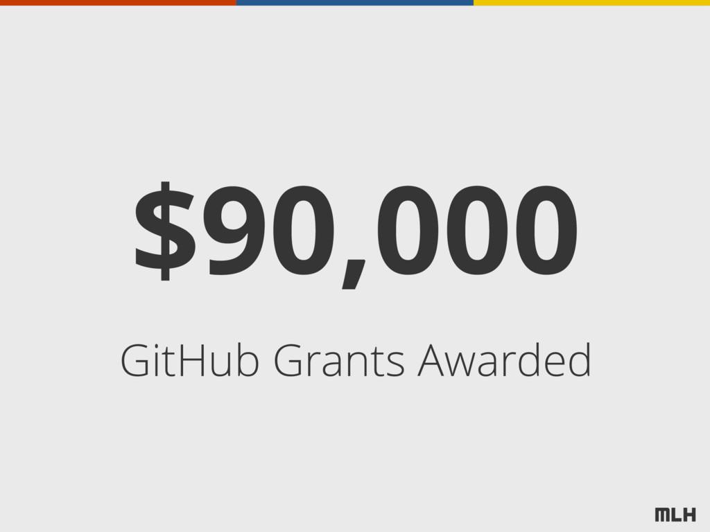 GitHub Grants Awarded $90,000