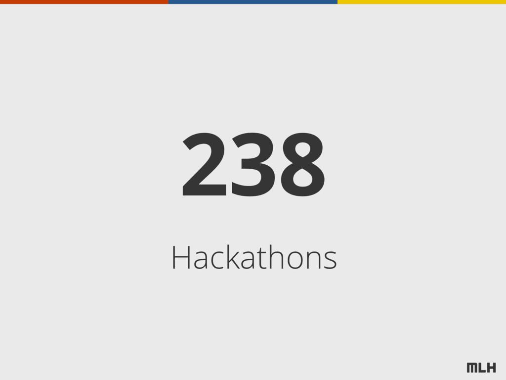 Hackathons 238
