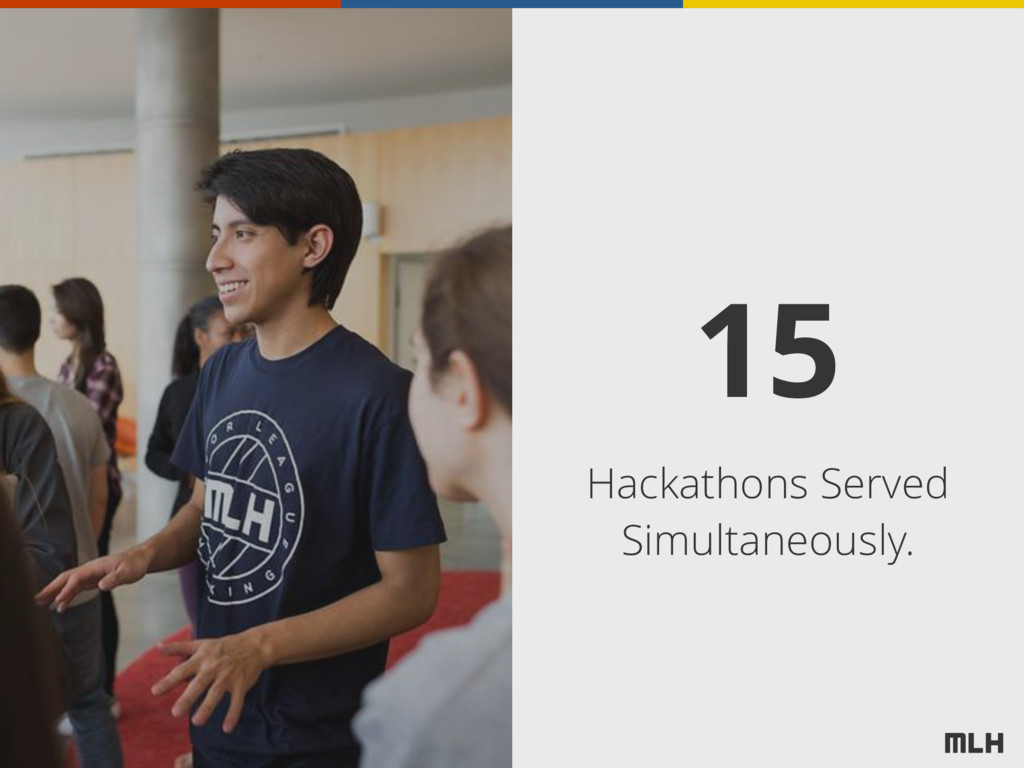15 Hackathons Served Simultaneously.