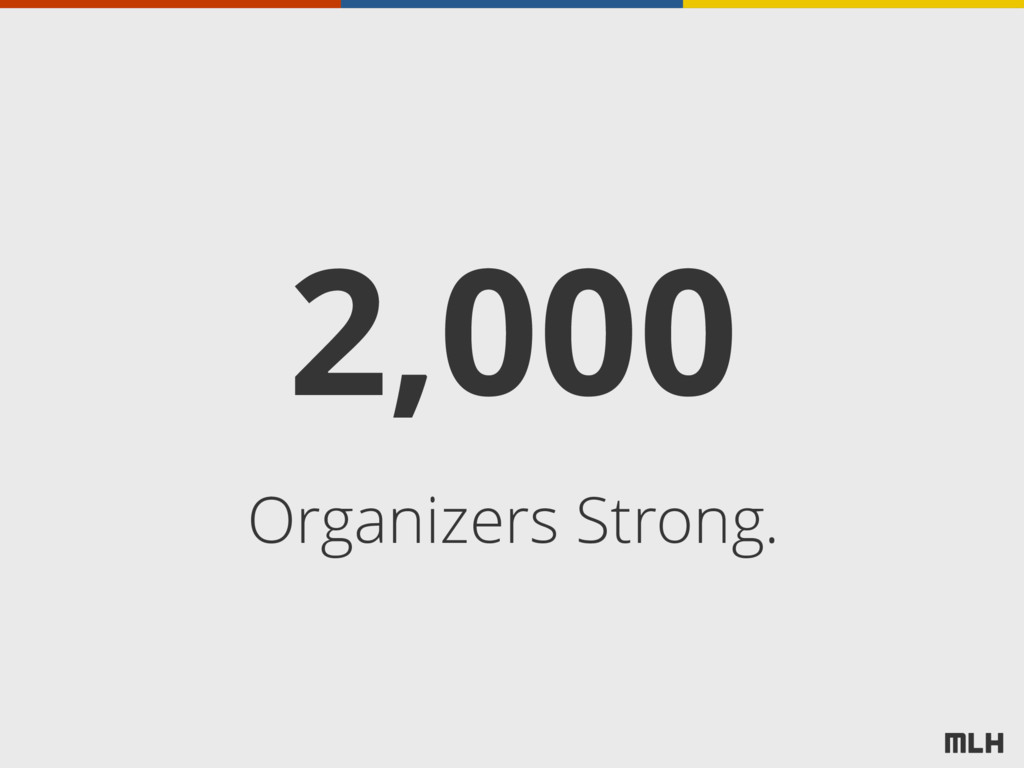 Organizers Strong. 2,000