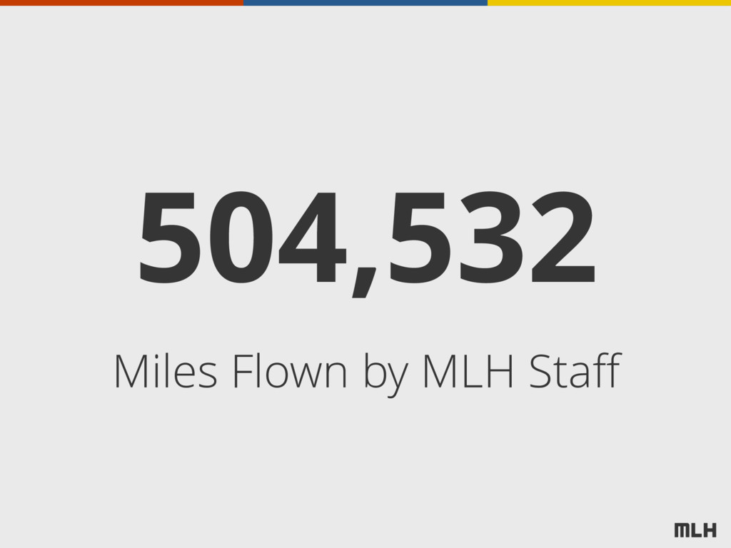 Miles Flown by MLH Staff 504,532