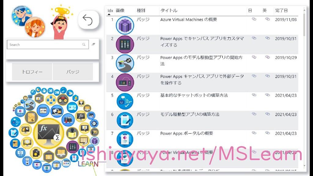 ishiayaya.net/MSLearn