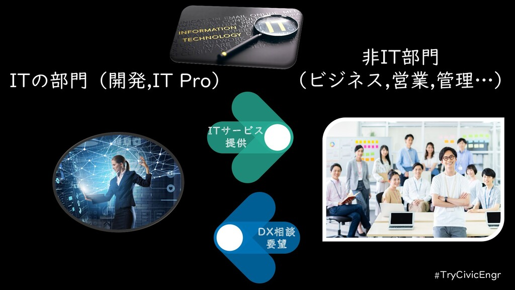 #TryCivicEngr ITの部門(開発,IT Pro) 非IT部門 (ビジネス,営業,管...
