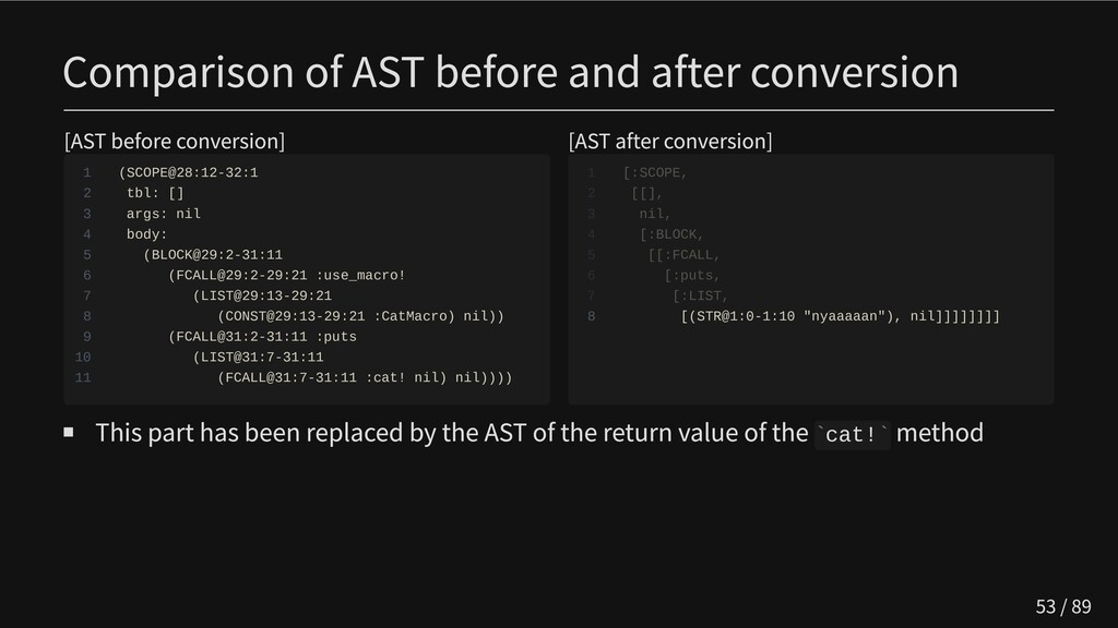Comparison of AST before and after conversion [...
