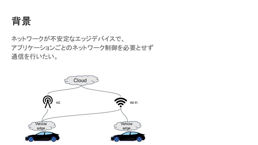 背景 ネットワークが不安定なエッジデバイスで、 アプリケーションごとのネットワーク制御を必要と...