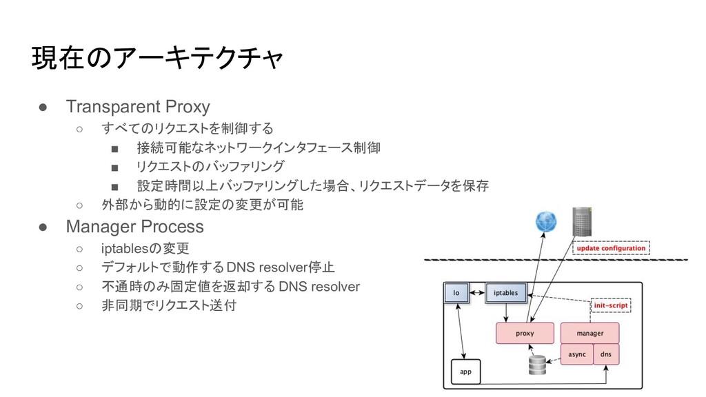 現在のアーキテクチャ ● Transparent Proxy ○ すべてのリクエストを制御する...