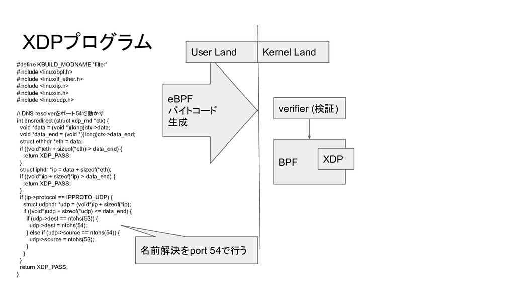"XDPプログラム #define KBUILD_MODNAME ""filter"" #inclu..."