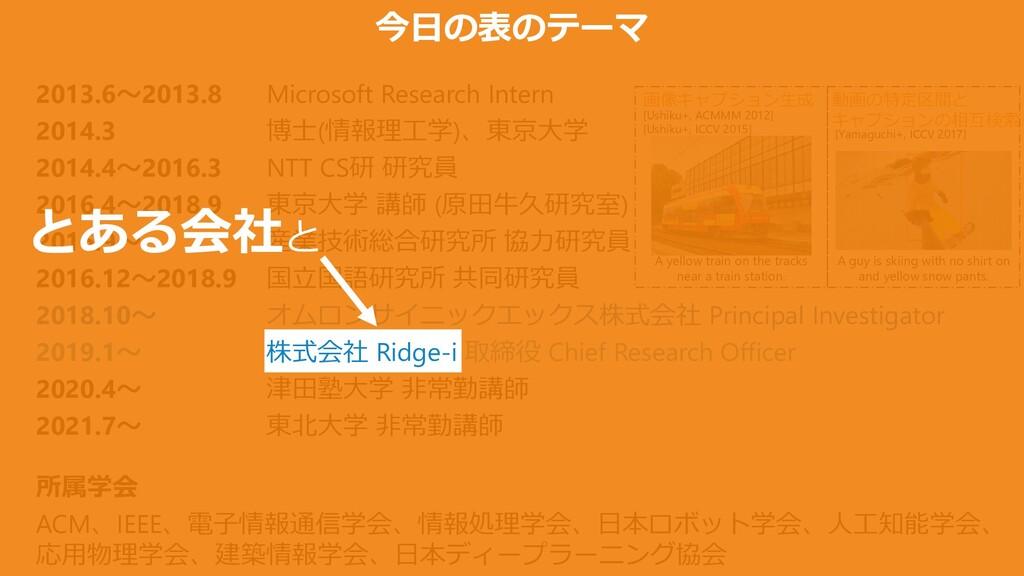 2013.6~2013.8 Microsoft Research Intern 2014.3 ...