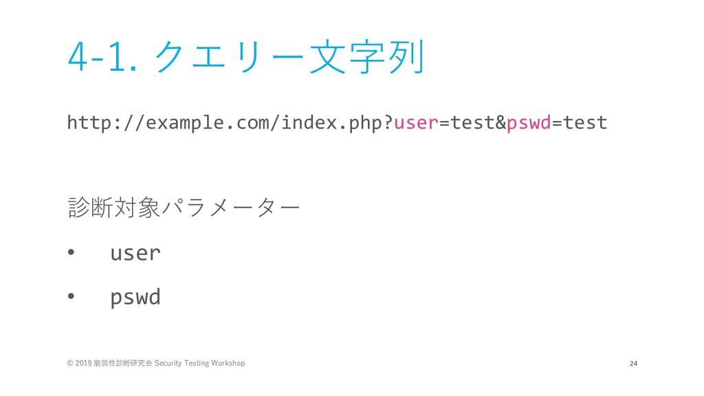 4-1. クエリー⽂字列 http://example.com/index.php?user=...